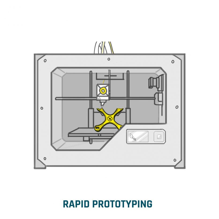 Schneller Prototypenbau